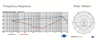 Bild von MU-53HNS Kopfbügelmikrofon (Niere/beige)